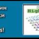Подсветка синтаксиса: Плагин WordPress, установка и настройка в картинках